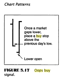 Short term stock trading system
