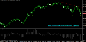 nifty-mar13-d1-you-trade-holdings-2