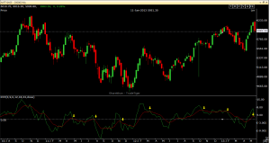 nifty-may13weekly