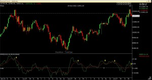 NCBANKNIFTY