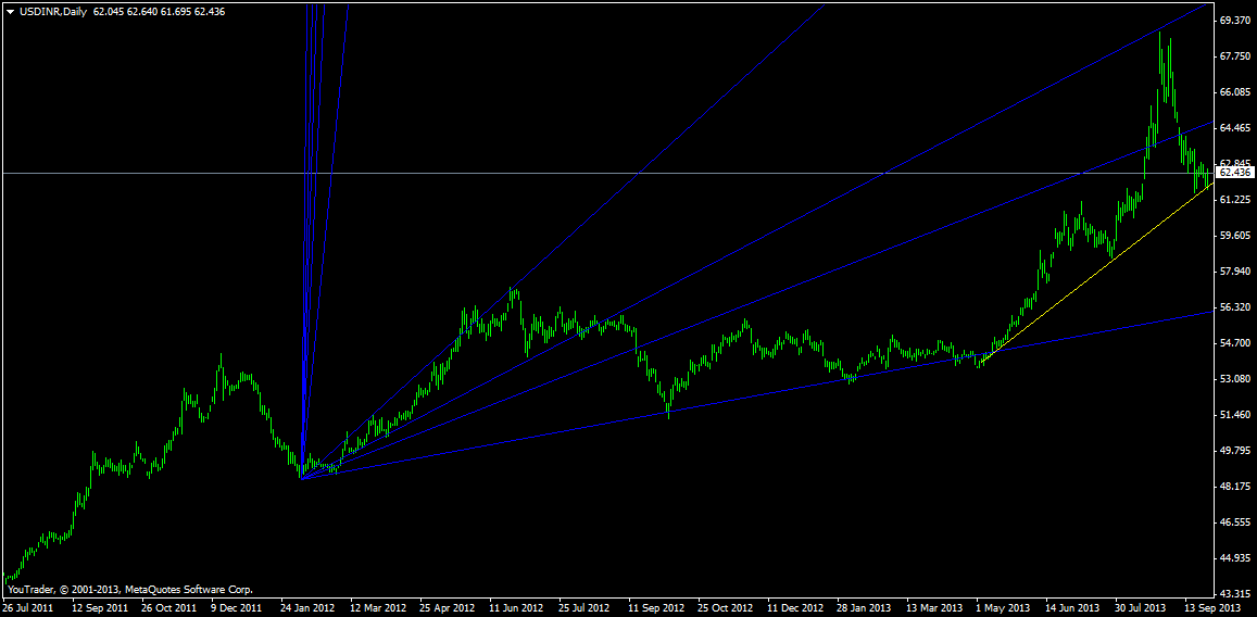 Forex trading singapore mt4 gann