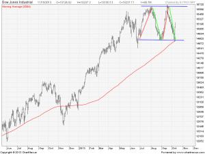 Dow_2