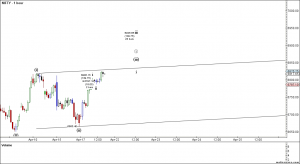 NIFTY - Primary Analysis - Apr-21 1901 PM (1 hour)