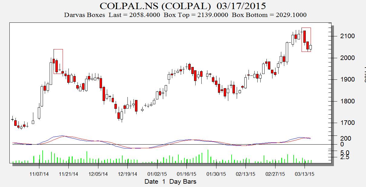 COLPAL