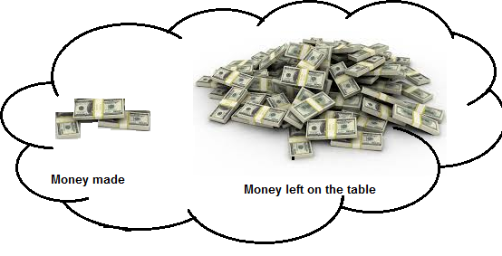 Can money be made in trading ?