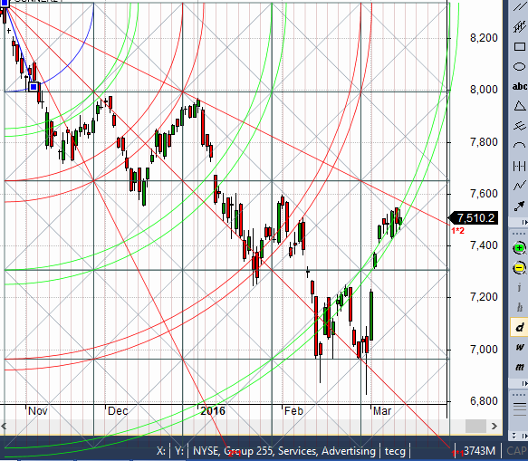 Stuck in Gann Arc_Nifty