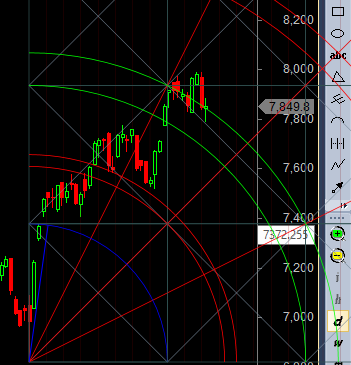 nifty support at trendline