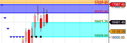 Weekly_SD