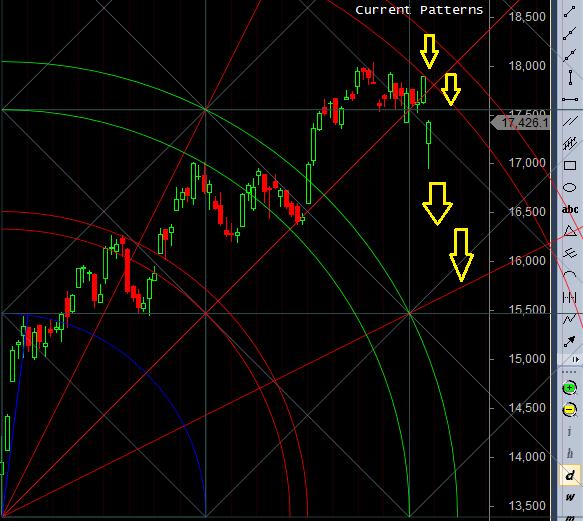 bank nifty gap down