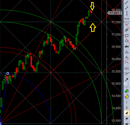 bank nifty trendline break
