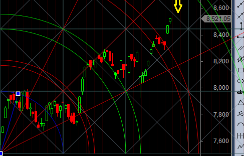 nifty resistance zone