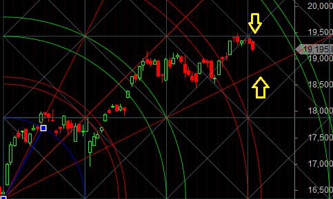 bank_impulsive vertical line move
