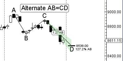 alternate-abcd