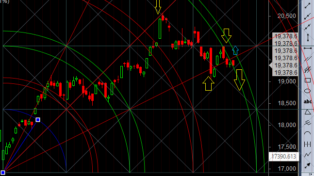 bank-nifty-gann-angle