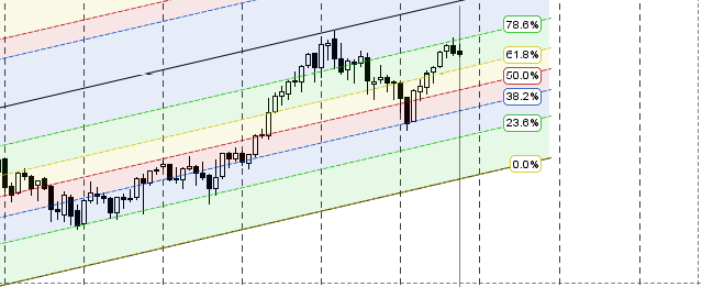 nifty-monthly