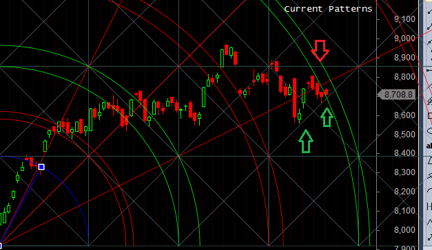 nifty-support-at-gann-arc