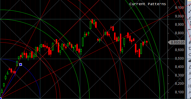 nifty-support-gann_1