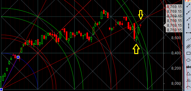 nifty-zone-of-supply