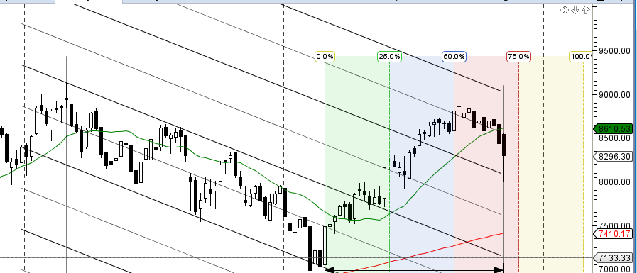 weekly-channel