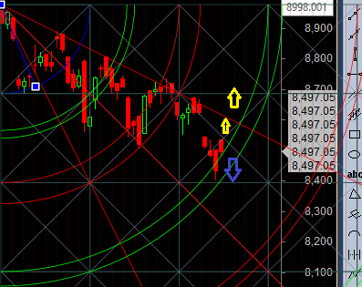 nifty-gann-analysis