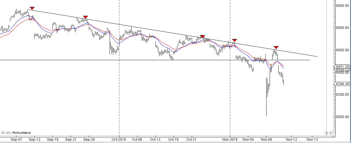 nifty-hourly
