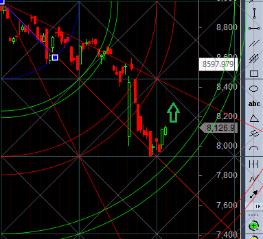 nifty-trending-move