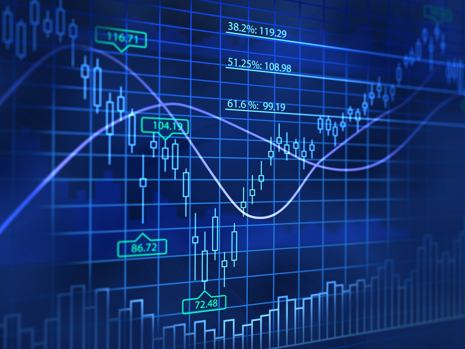 Debunking Some Myths About Technical Analysis - Bramesh's ...