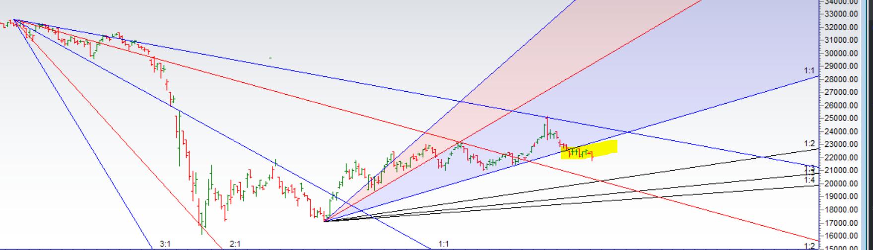 Bank Nifty Analysis for 21 Sep