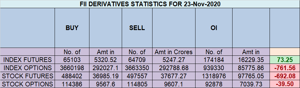 Nifty Analysis as 2 Plannets goes Ingress