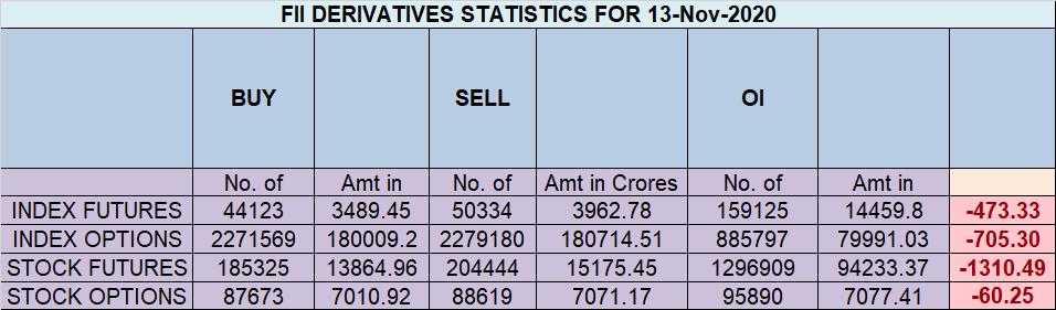Nifty Muhurat Trading Analysis - Bramesh's Technical Analysis