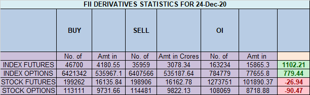 Nifty EOD Analysis for 28 Dec