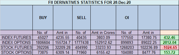 Nifty EOD Analysis for 29 Dec