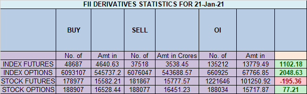 Nifty Analysis after Volatile Expiry