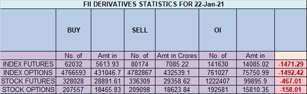 Nifty Analysis for 25 Jan