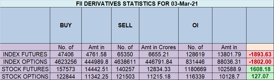 NIFTY Rally continues,EOD Analysis - Bramesh's Technical Analysis