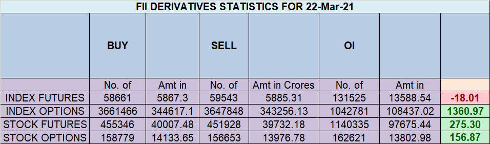 Nifty Analysis for 23 March