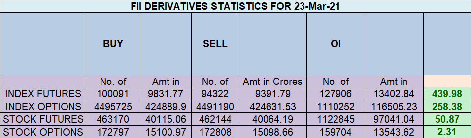 Nifty Analysis for 24 March