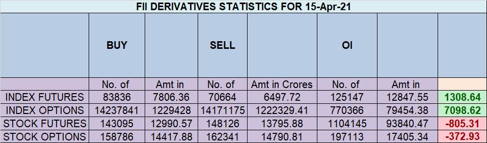Nifty Analysis for 16 April