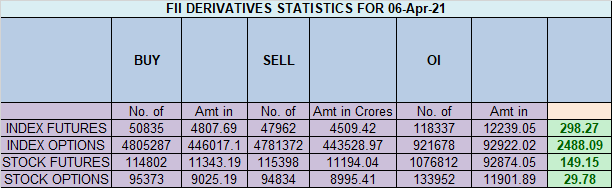 Nifty Forms Inside Bar,EOD Analysis