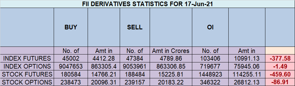 Nifty Analysis for 18 June